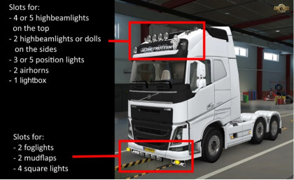 Slots For The Volvo FH 2012